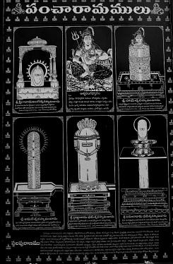 Pancharama Kshetras